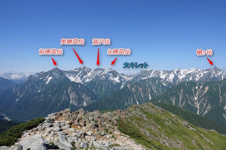 常念岳からの展望