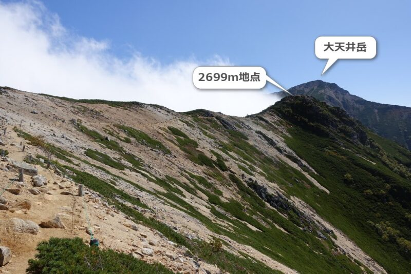 大天井岳と2699m地点