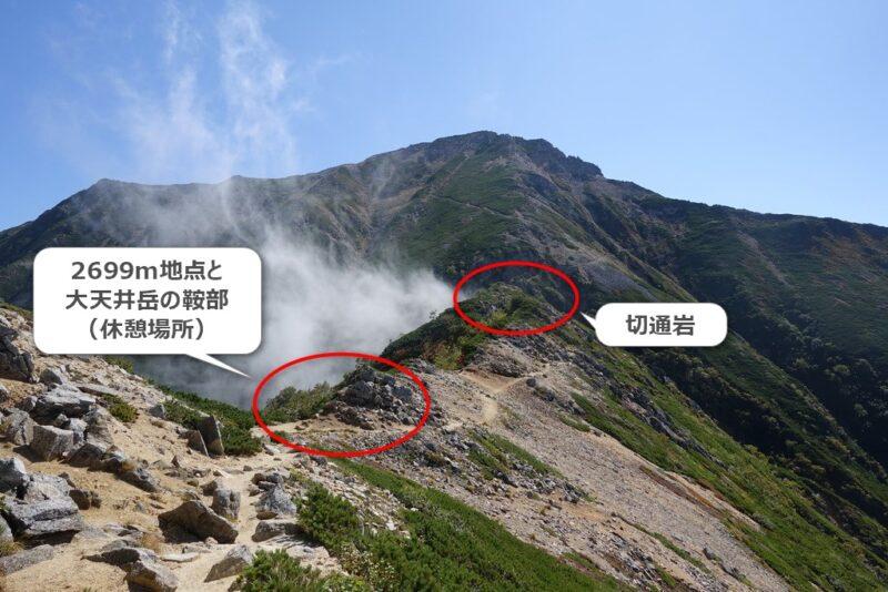 2699m地点と大天井岳の鞍部