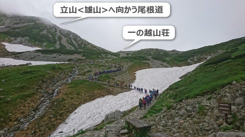 室堂~一ノ越へ向かう登山道と雪渓