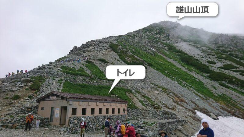 一の越山荘からの雄山