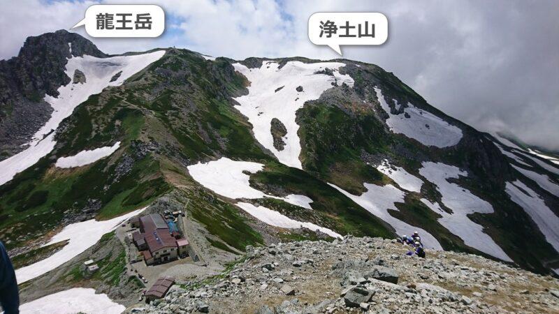 龍王岳と浄土山