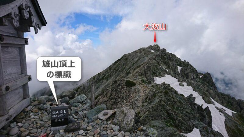雄山山頂から北東方面