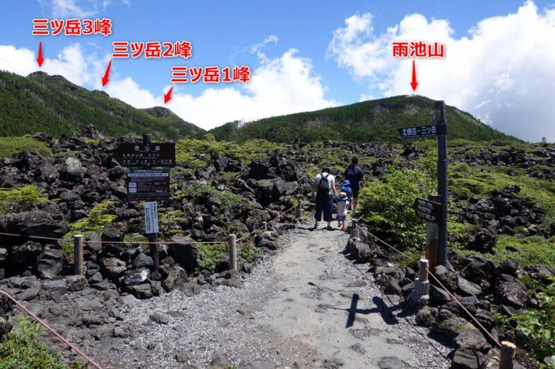 三ツ岳 雨池山