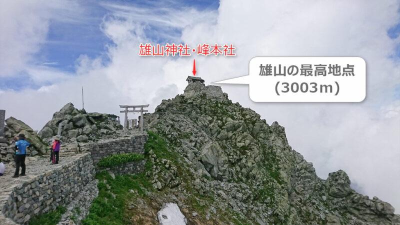 立山・雄山の山頂